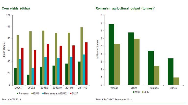 bAV Prax Insight Investment Global Farmland 9-14 Abb 1