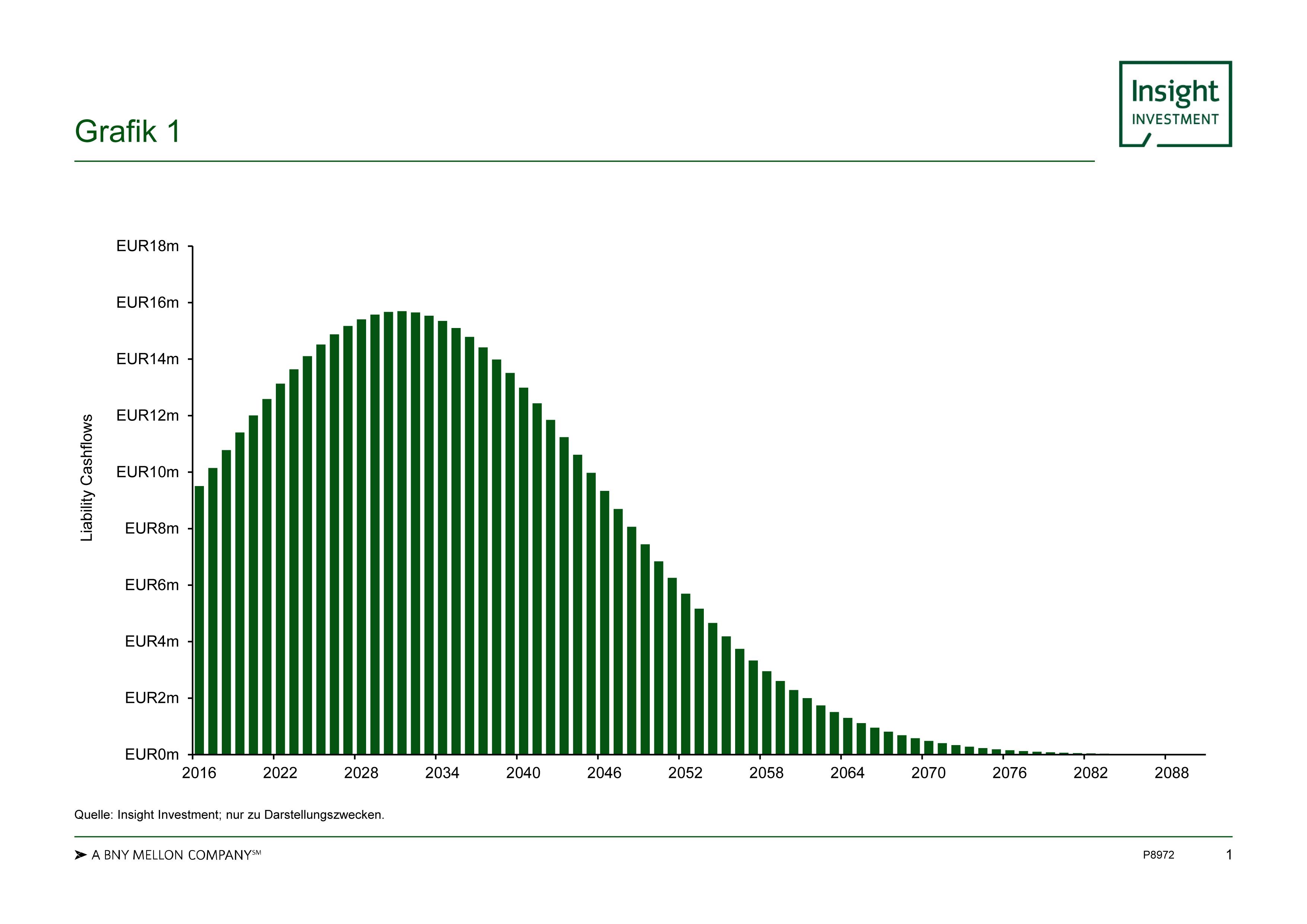 Microsoft PowerPoint - LBAV graphs.pptx